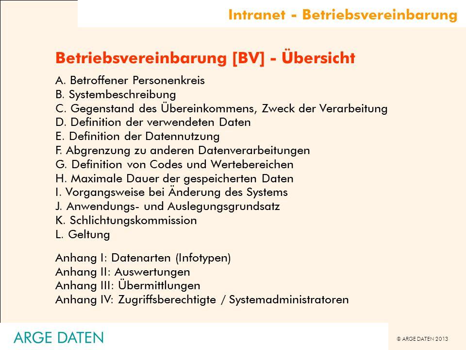 Betriebsvereinbarung [BV] - Übersicht